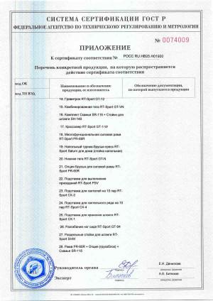 Сертификат ГОСТ-Р RT-Sport приложение 2